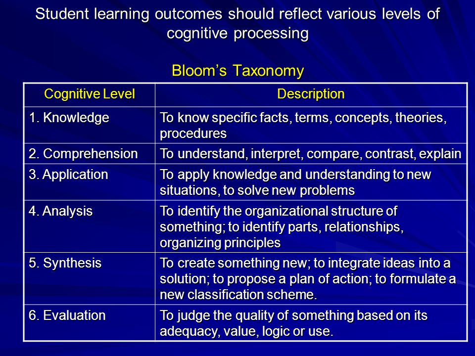 Student learning outcomes should reflect various levels of cognitive processing Bloom's Taxonomy