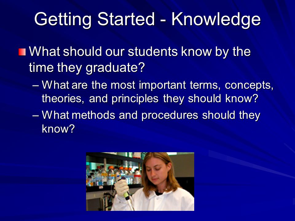 Getting Started - Knowledge