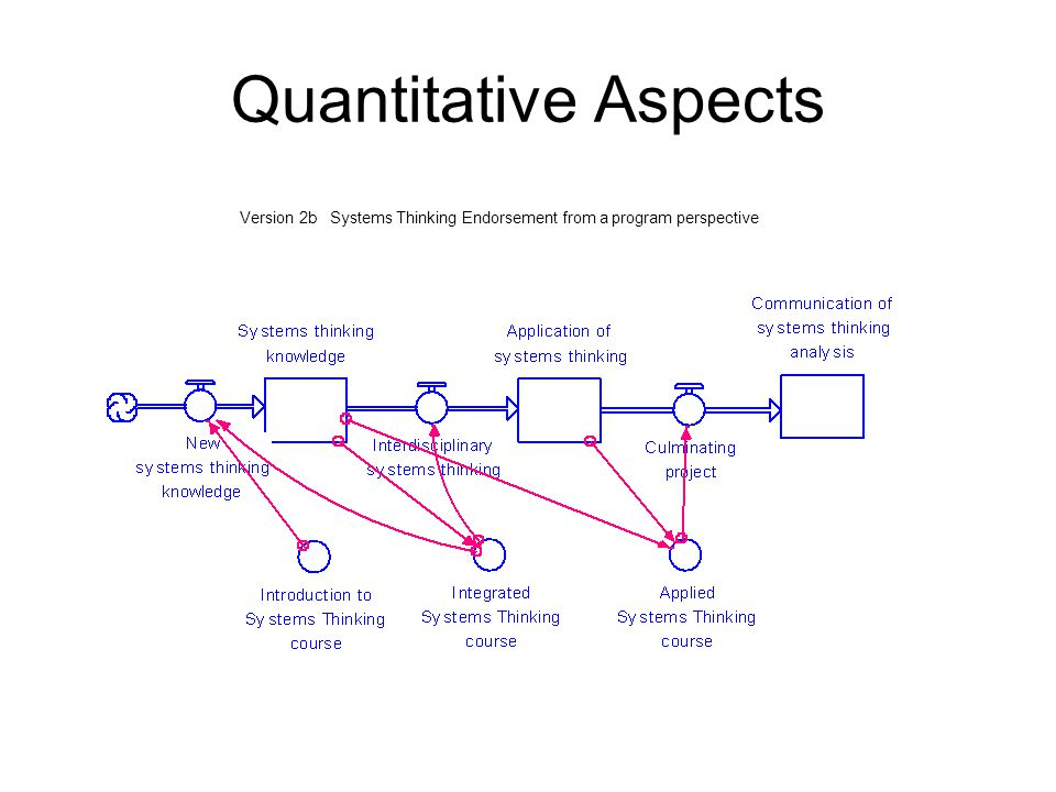 quantitative aspects Qualitative and quantitative risk analysis are two types of risk analysis that can be conducted simultaneously or in a chosen order and even with a defined period gap.