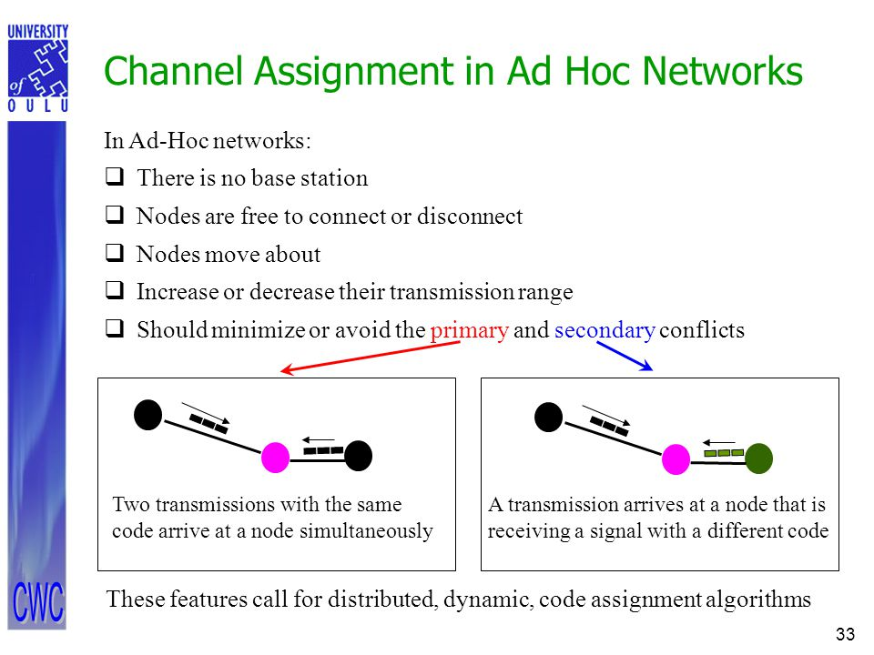 ad hoc assignments Ad hoc agent assignment in workflow by sathis kumar r, quintegra solutions this article is about the adhoc agent assignment for workflow the workflow initiator assigns a recipient to the.