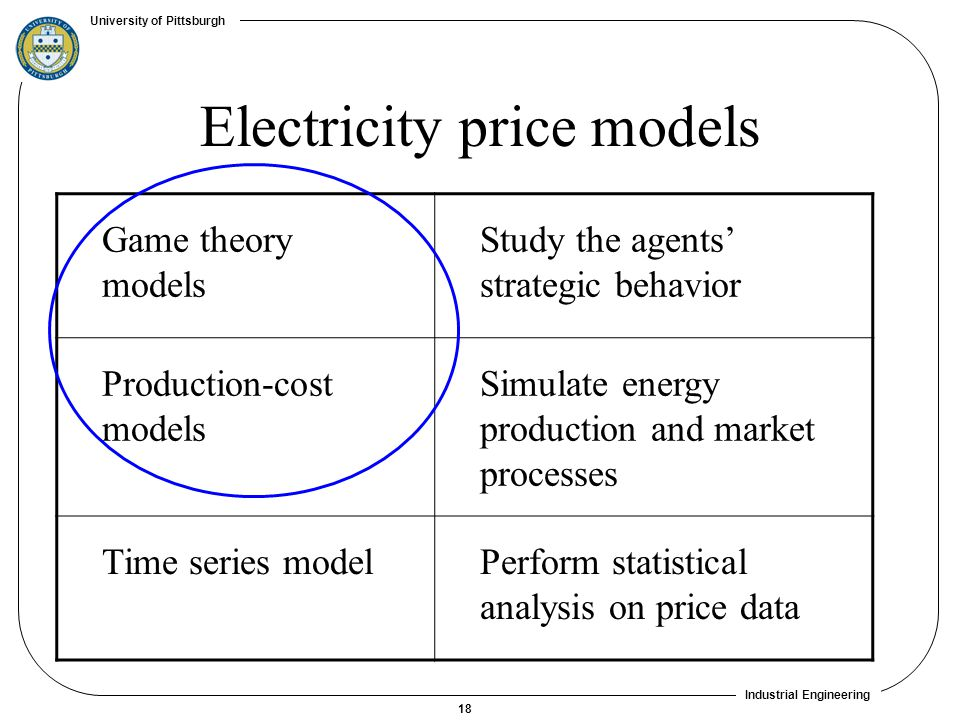 the concept and challenges of electrical utility deregulation Rudnick, h sanhueza, r benchmark regulation and efficiency of electricity distribution in a restructured power sector 2004 ieee international conference on electric utility deregulation, restructuring and power technologies, 2004 (drpt 2004.