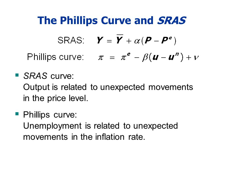phillips curve essay example View essay - discuss the analytical foundations of the phillips curve from  if, for  example, consumption increases, this will lead to aggregate demand to shift.