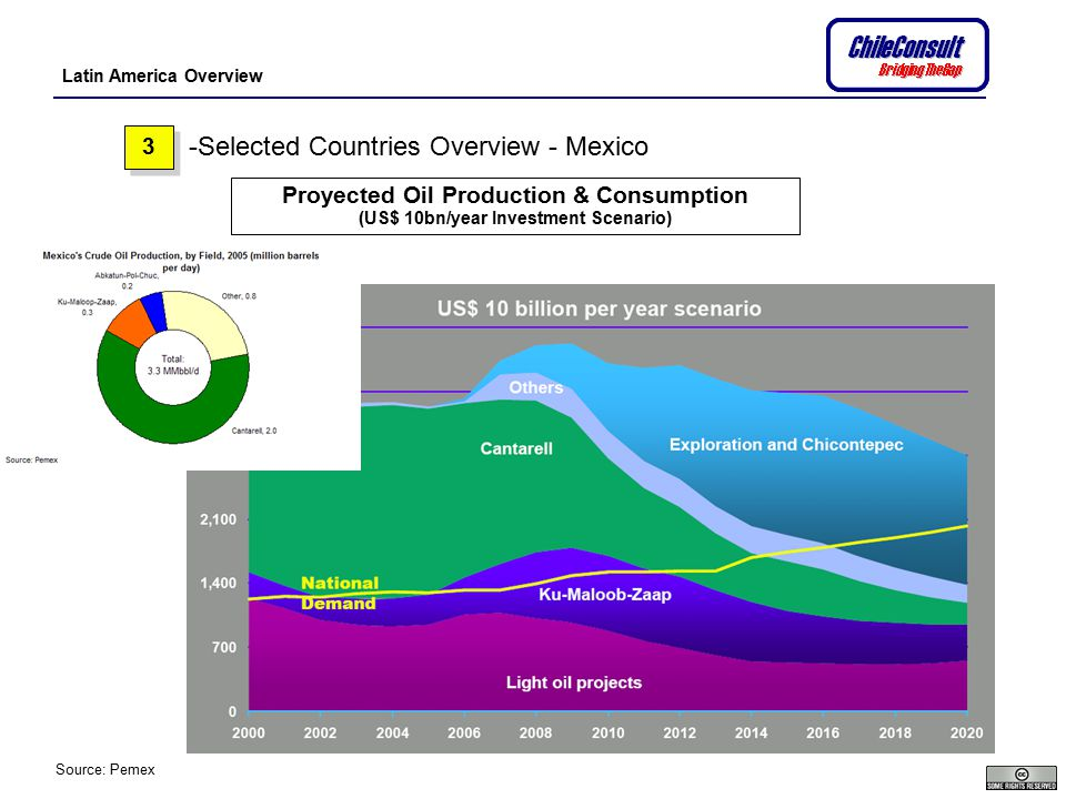 an overview of mexico as a country Facts and statistics about the economy - overview of mexico updated as of 2018.