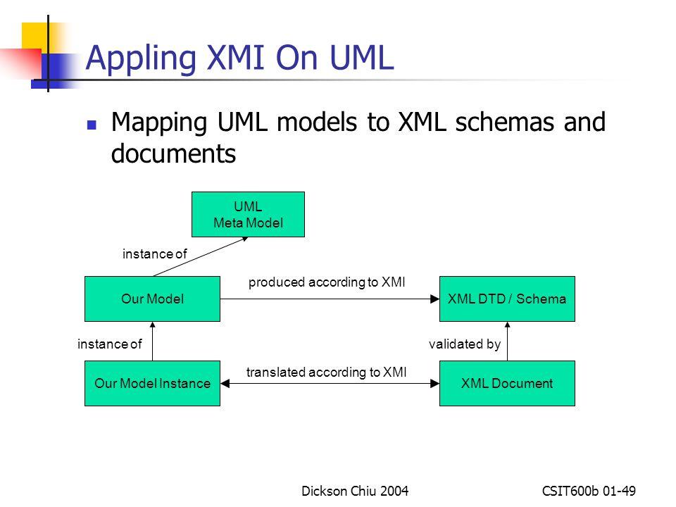 csit600b xml programming xml dtd schema xmi dom sax ppt