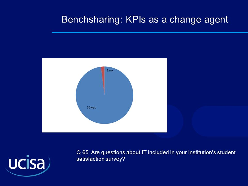 Benchsharing: KPIs as a change agent