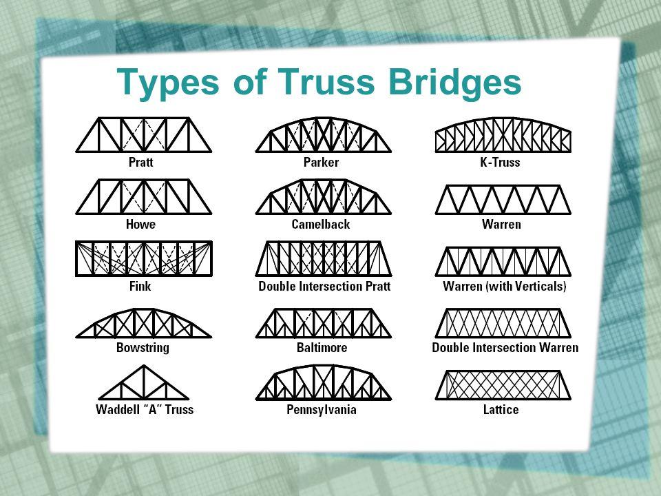 Bridge Building Overview Ppt Video Online Download