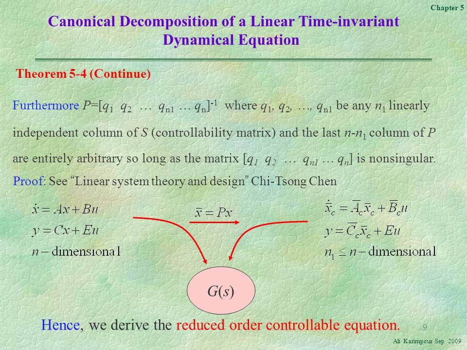 Canonical Decomposition of a Linear Time-invariant