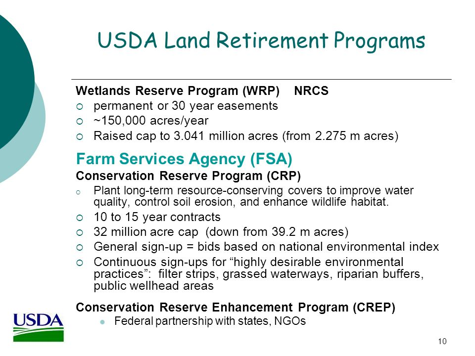 U.S. Department Of Agriculture Structure And Programs - Ppt Video