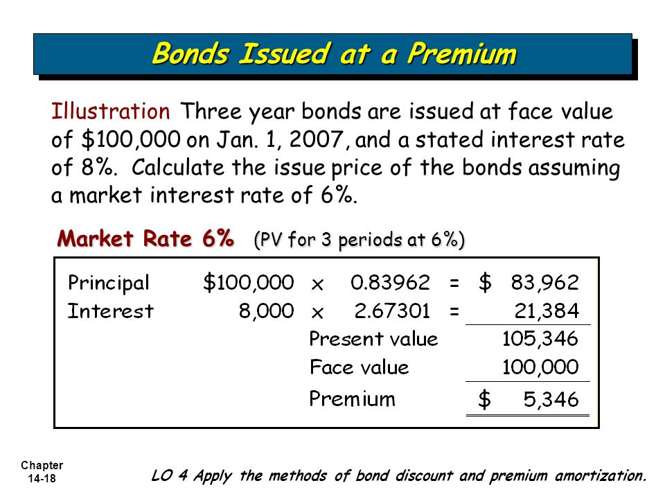 premium bond amortization helom digitalsite co