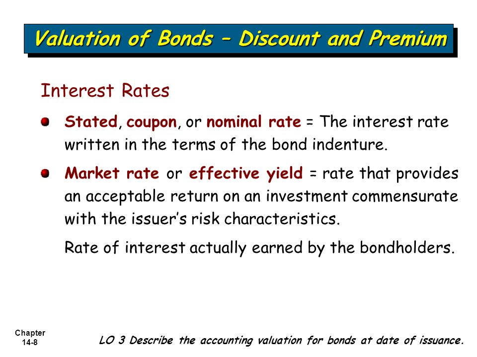 bonds nominal (annual) coupon interest rate