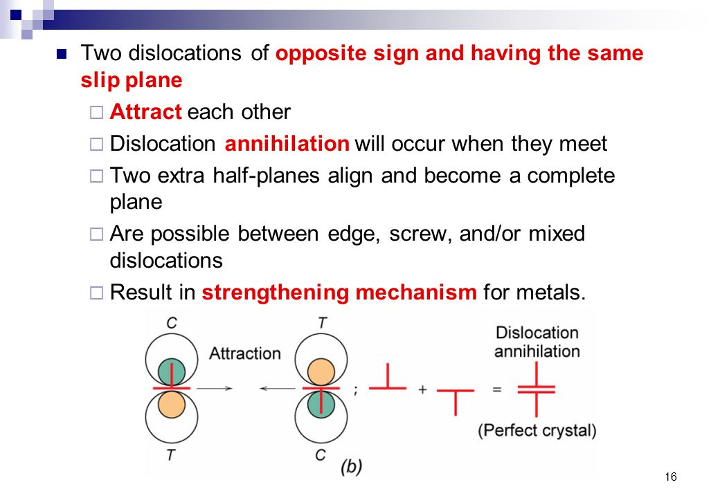 dislocation and strengthening mechanisms We use molecular dynamics simulations to elucidate the deformation  mechanisms of  textured nanotwinned materials under tensile.