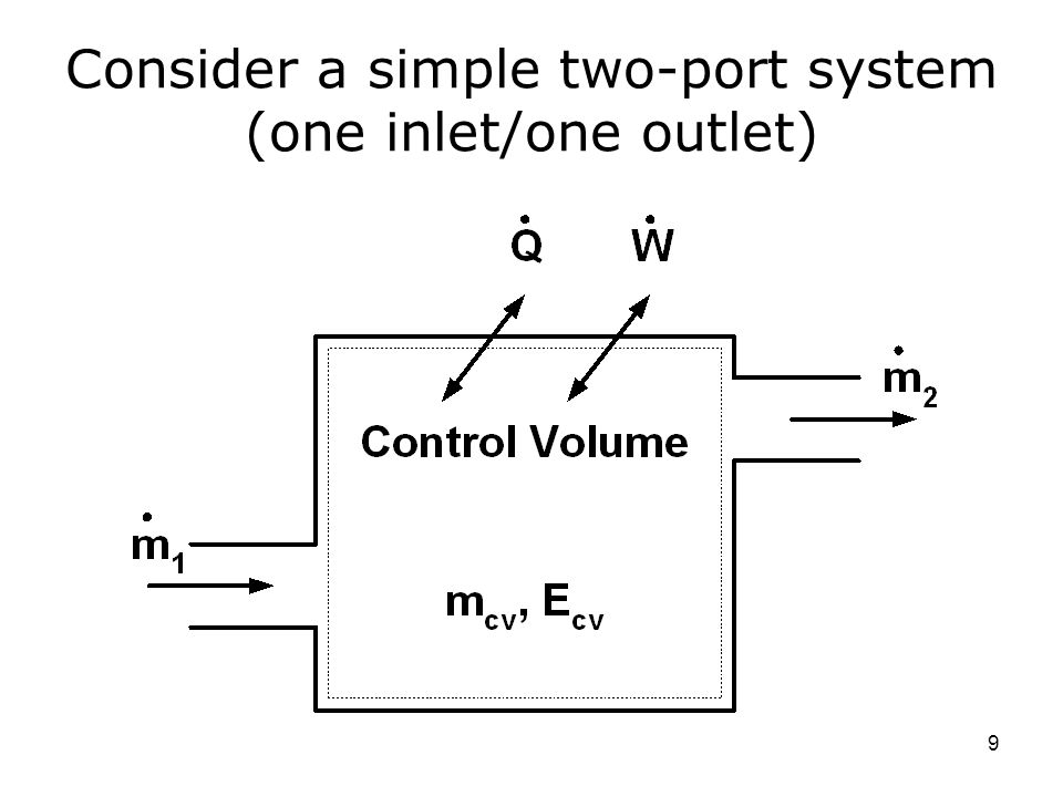Consider a simple two-port system (one inlet/one outlet)