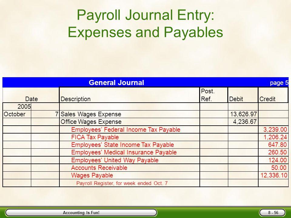 Payroll Accounting Entries | Financial Accounting