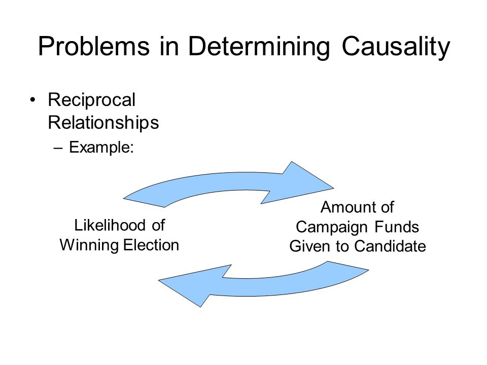 Problems in Determining Causality