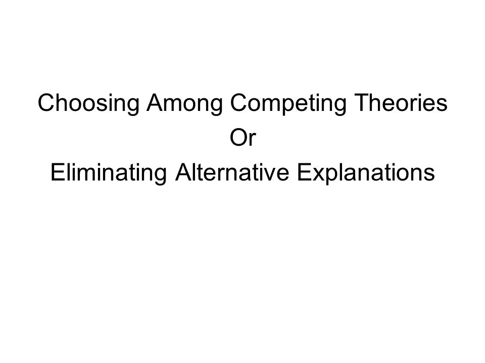 Choosing Among Competing Theories Or