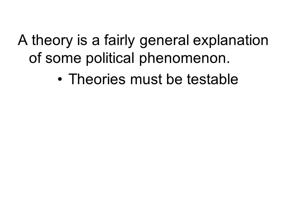 Theories must be testable
