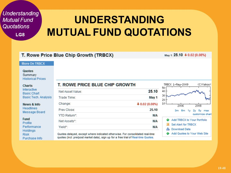 Understanding mutual fund and how it works