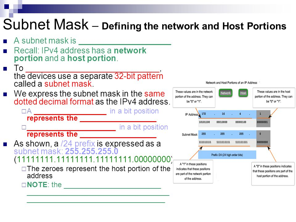 how to tell what subnet mask to use