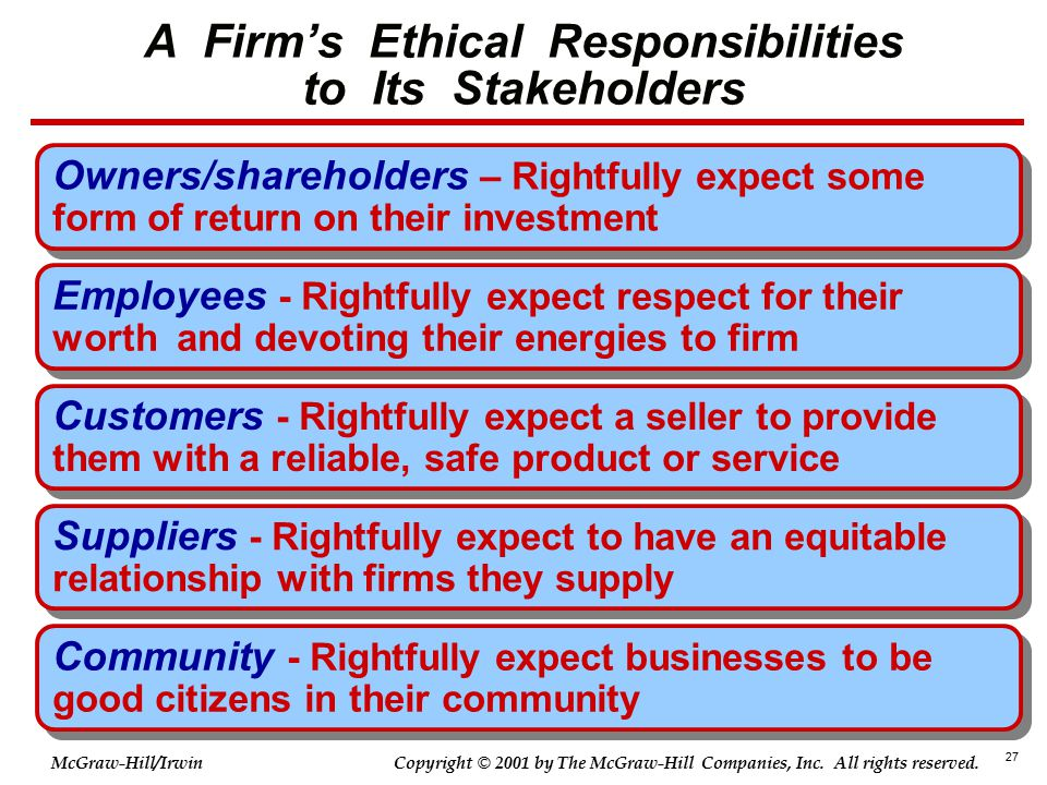 media and its ethical responsibilities Journalism ethics and standards comprise principles of ethics and of good practice as applicable to the specific challenges faced by journalists this subset of media ethics is widely known to journalists as their professional code of ethics or the canons of journalism the basic codes and canons commonly appear in statements drafted by both professional journalism associations and.