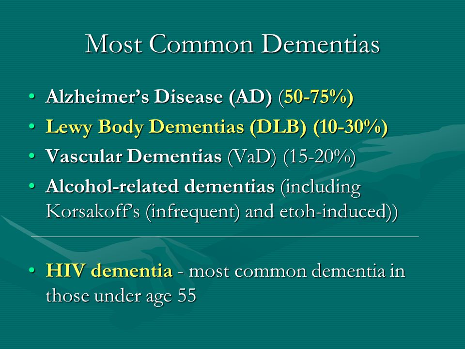 Most Common Dementias Alzheimer's Disease (AD) (50-75%)
