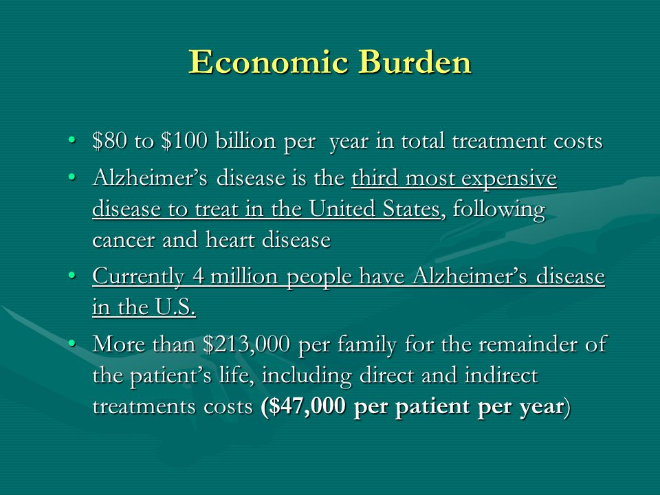 Economic Burden $80 to $100 billion per year in total treatment costs