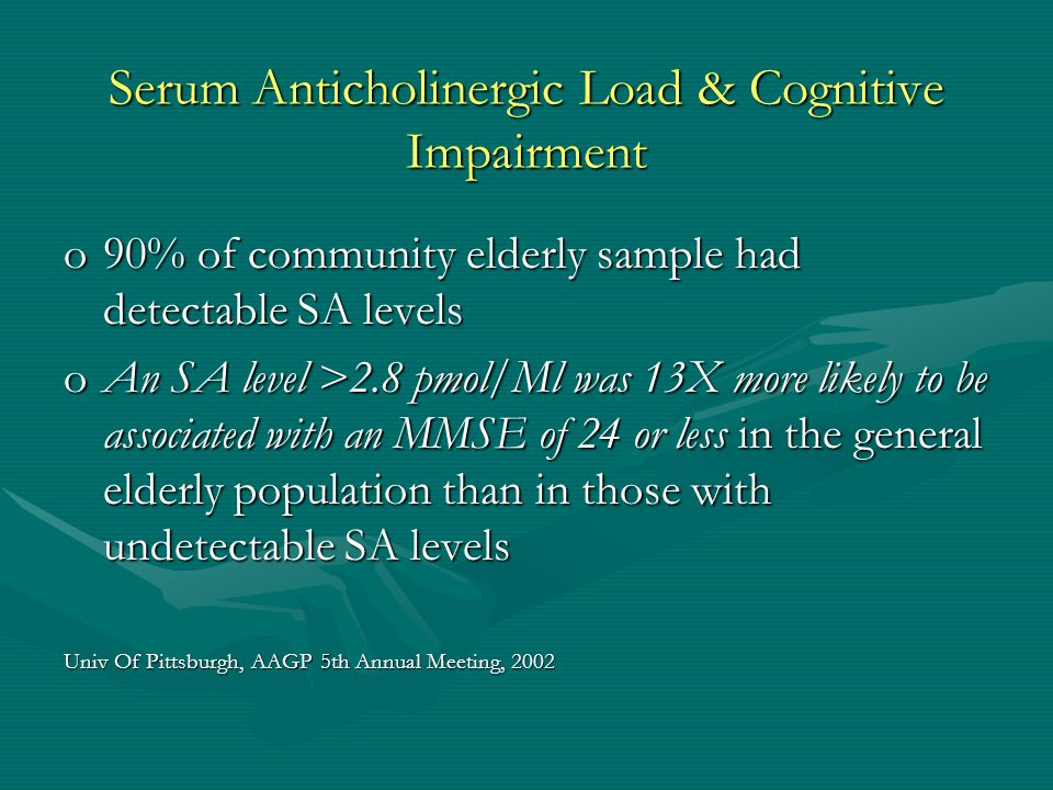 Serum Anticholinergic Load & Cognitive Impairment