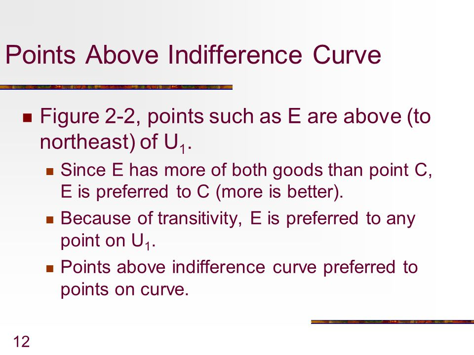 Points Above Indifference Curve