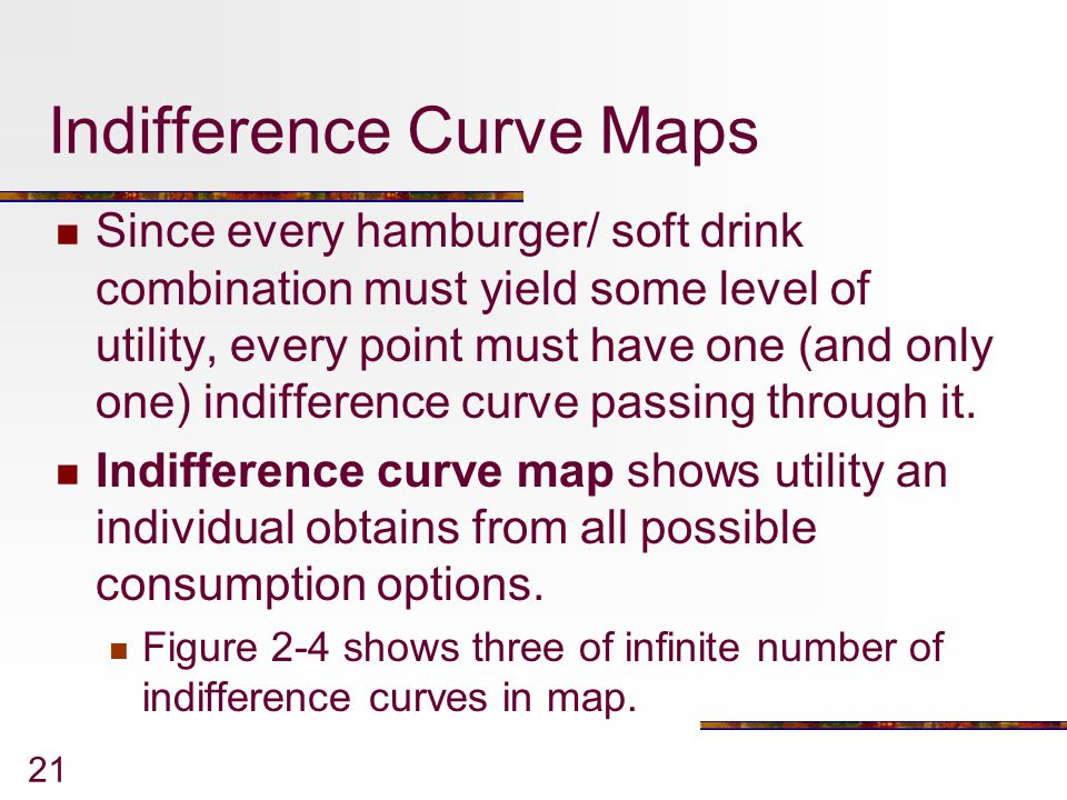 Indifference Curve Maps