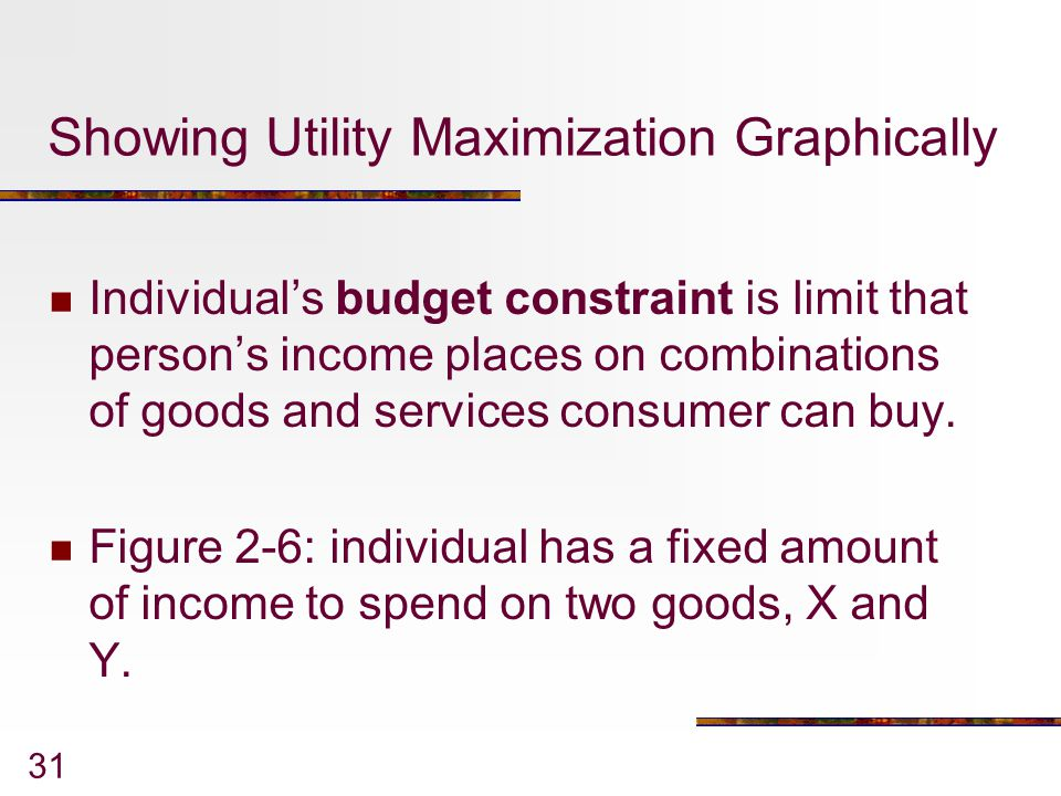 Showing Utility Maximization Graphically
