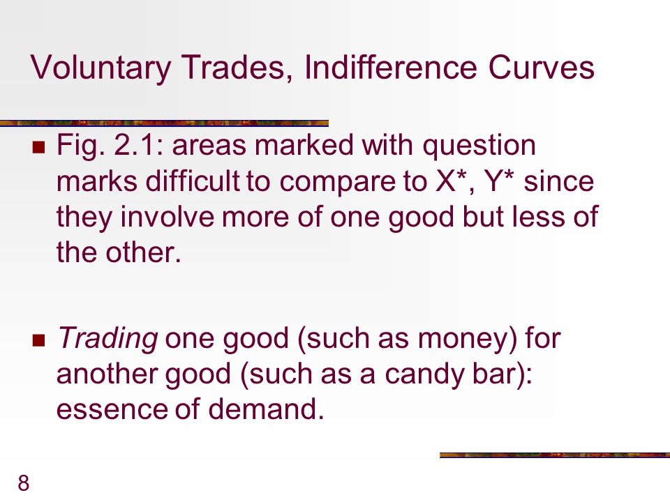 Voluntary Trades, Indifference Curves