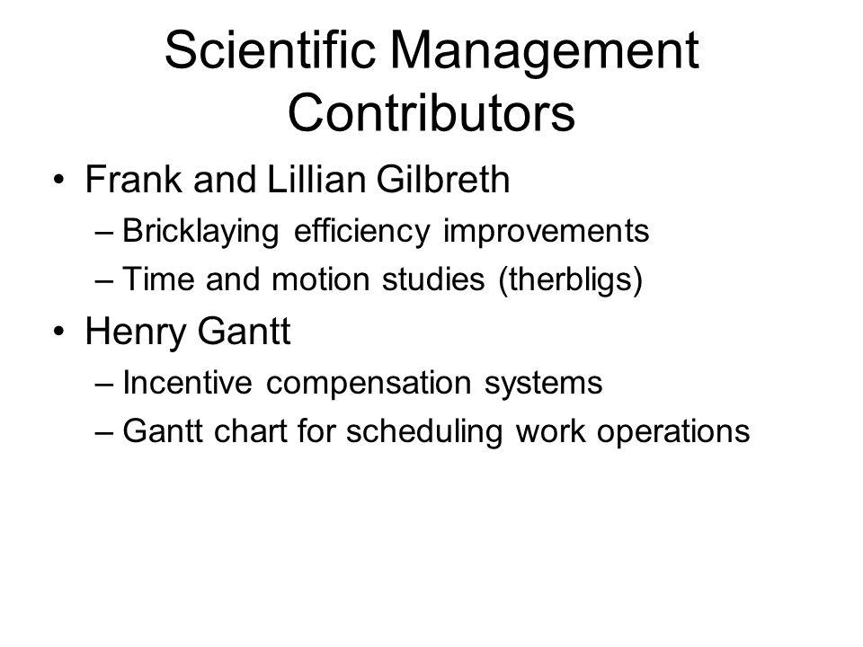 Scientific Management Contributors