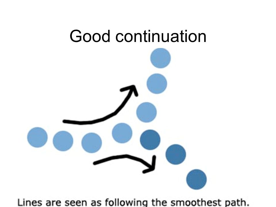 good continuation In this article we will continue this topic by discussing the last three laws: good form, good continuation, and common fate.