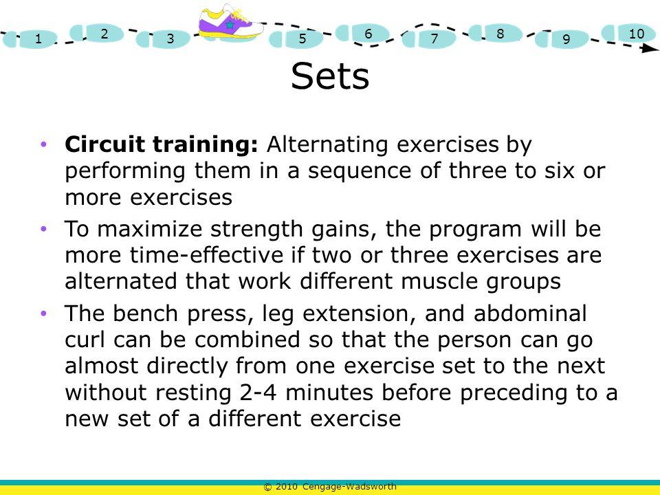 Chapter 7 Muscular Strength & Endurance