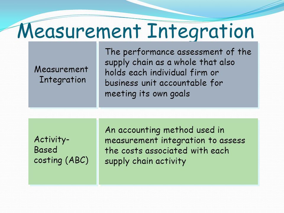 Measurement Integration