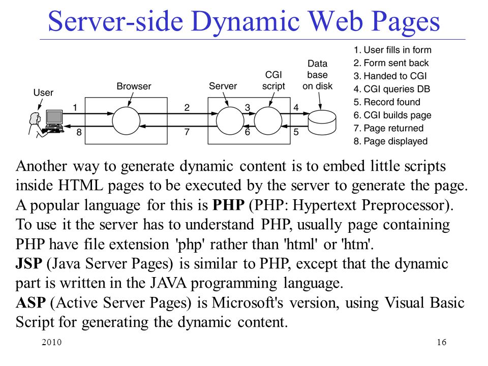 how to create dynamic web pages in php