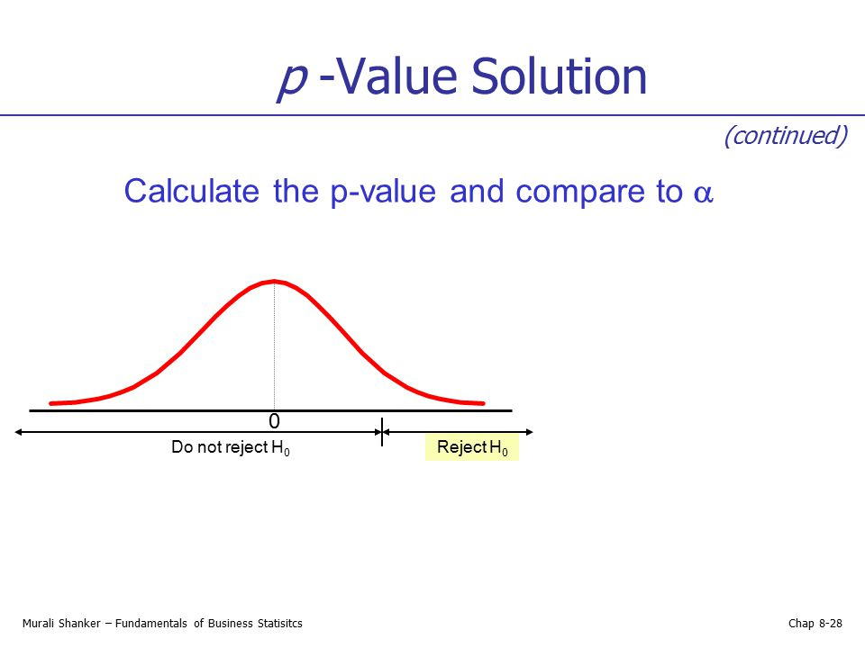 p -Value Solution Calculate the p-value and compare to  (continued)