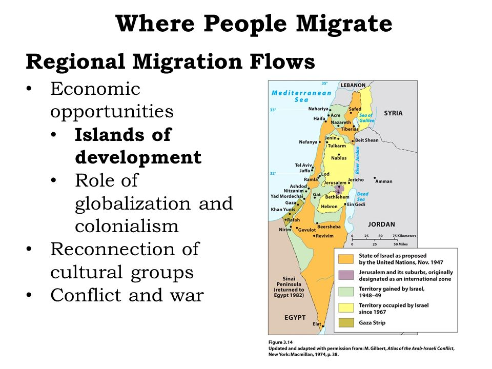 Where People Migrate Regional Migration Flows Economic opportunities