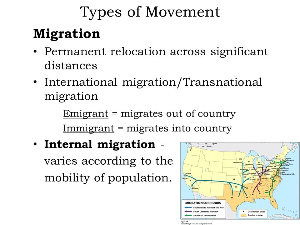 Types of Movement Migration