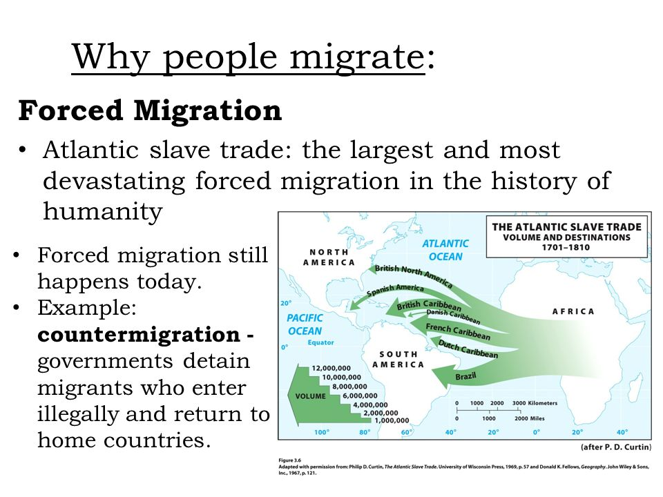 Why people migrate: Forced Migration