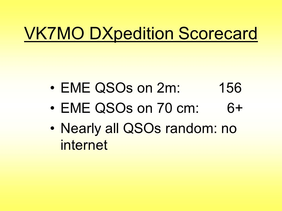 VK7MO DXpedition Scorecard