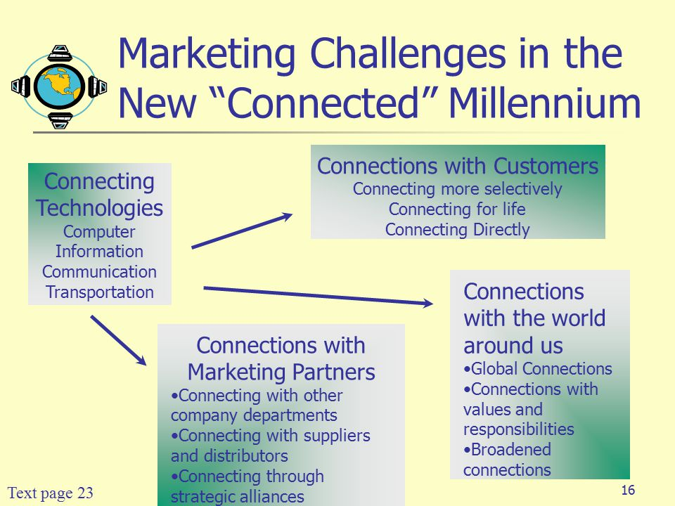 Marketing Challenges in the New Connected Millennium