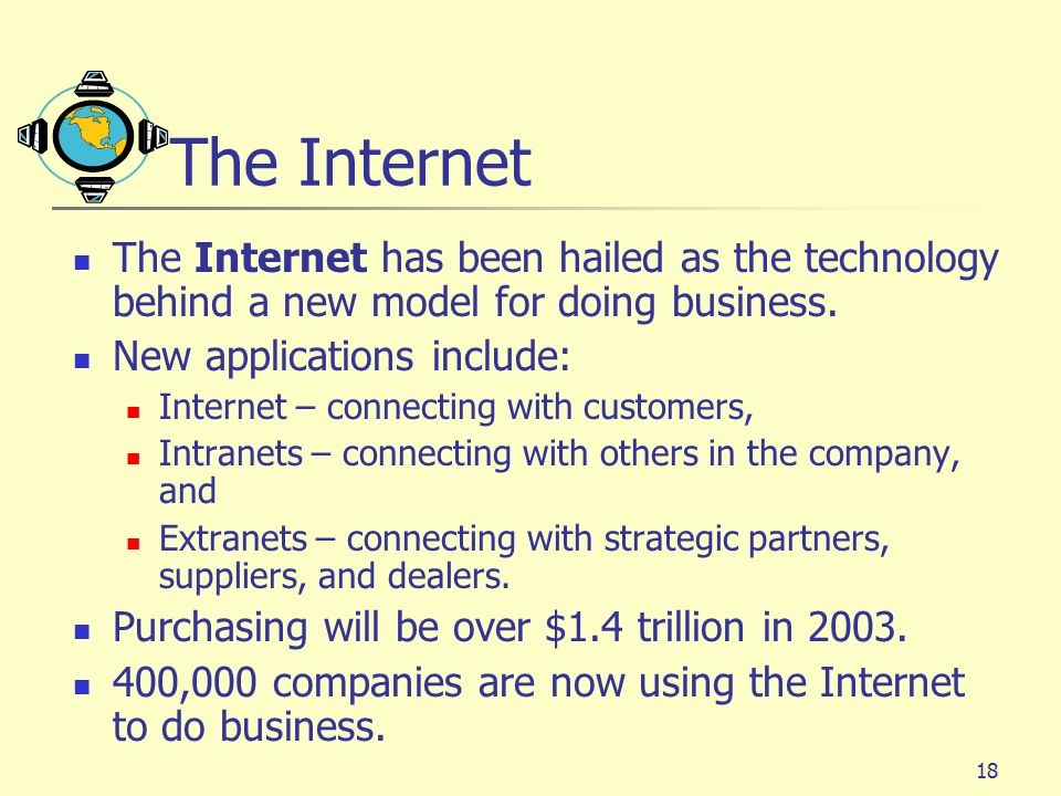 The Internet The Internet has been hailed as the technology behind a new model for doing business. New applications include: