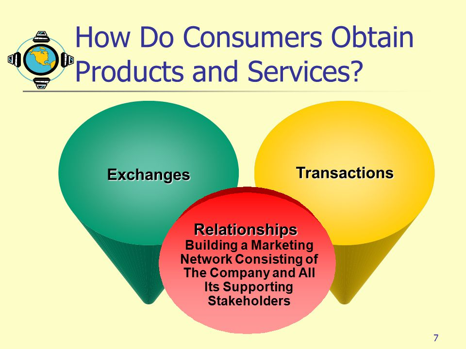 How Do Consumers Obtain Products and Services