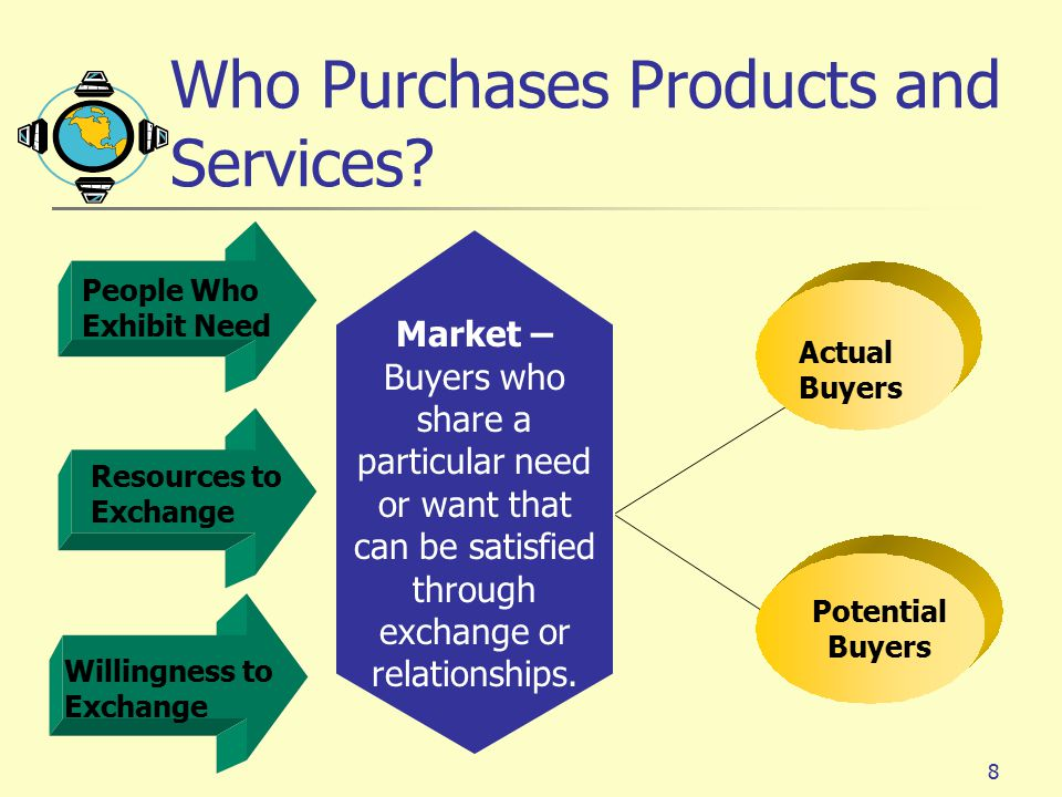Who Purchases Products and Services