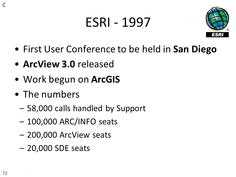 History of gis the commercial era 1980 to ppt download esri 1997 first user conference to be held in san diego malvernweather Choice Image