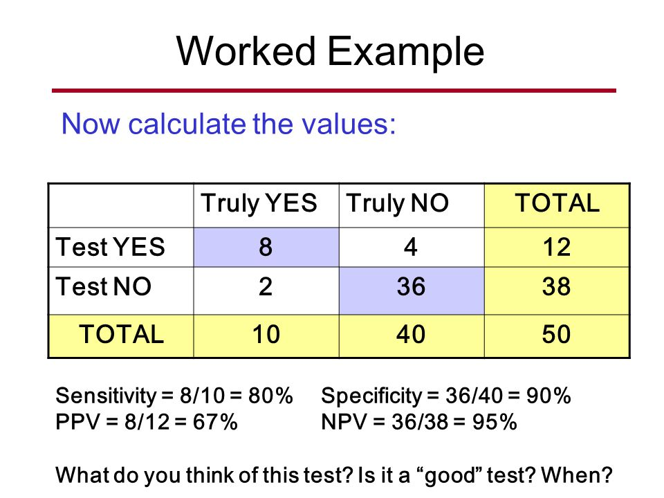 Worked Example Now calculate the values: Truly YES Truly NO TOTAL