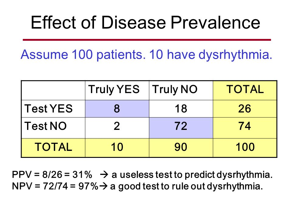 Effect of Disease Prevalence