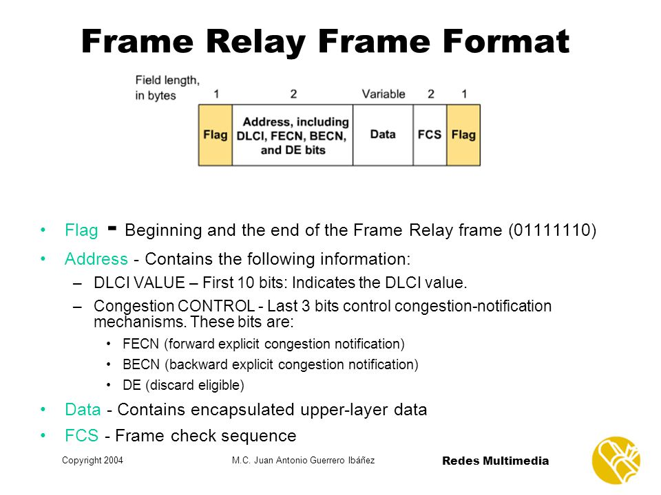 frame relay At&t® local frame relay service provides your business with a seamless data network offering which provides fast, reliable end-to-end solution.