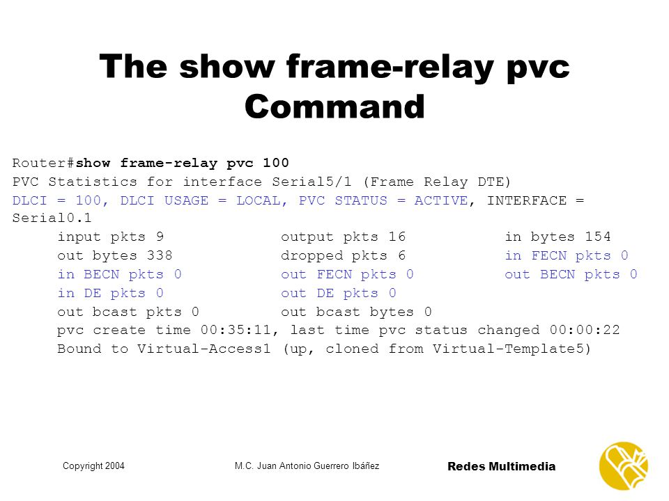 Frame relay time slots / Mccoys marina poker run