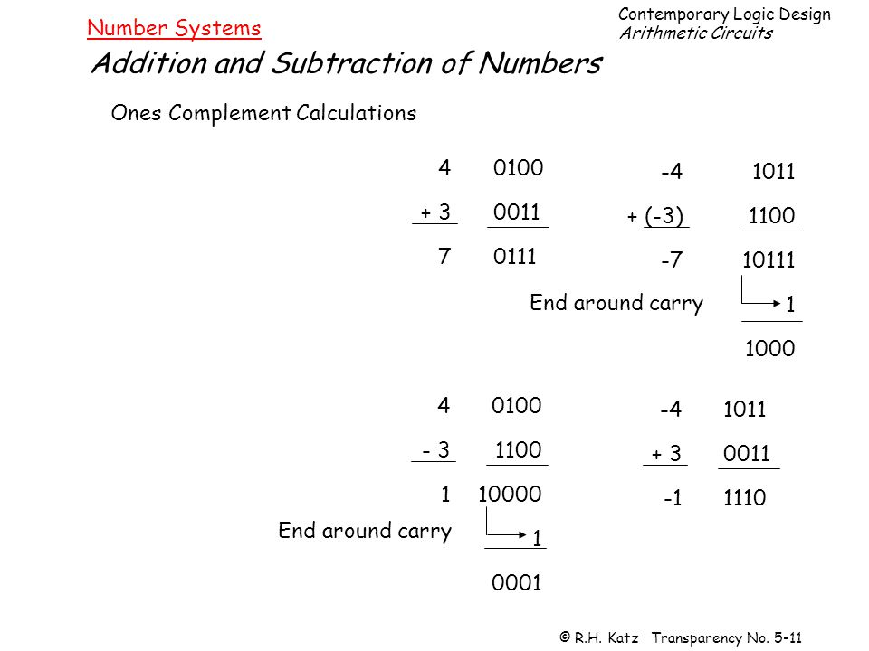 Binary numbers subtraction and addition